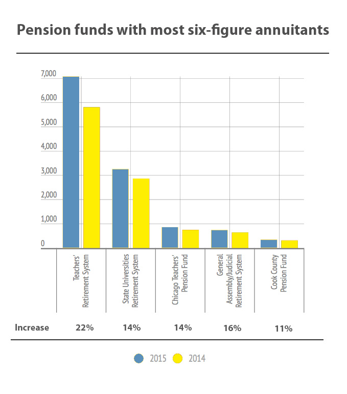 pension funds dissertation Youth unemployment is one of the biggest development challenges in the third world today in kenya over 15 million people live below the poverty line, with over three million classified as unemployed.