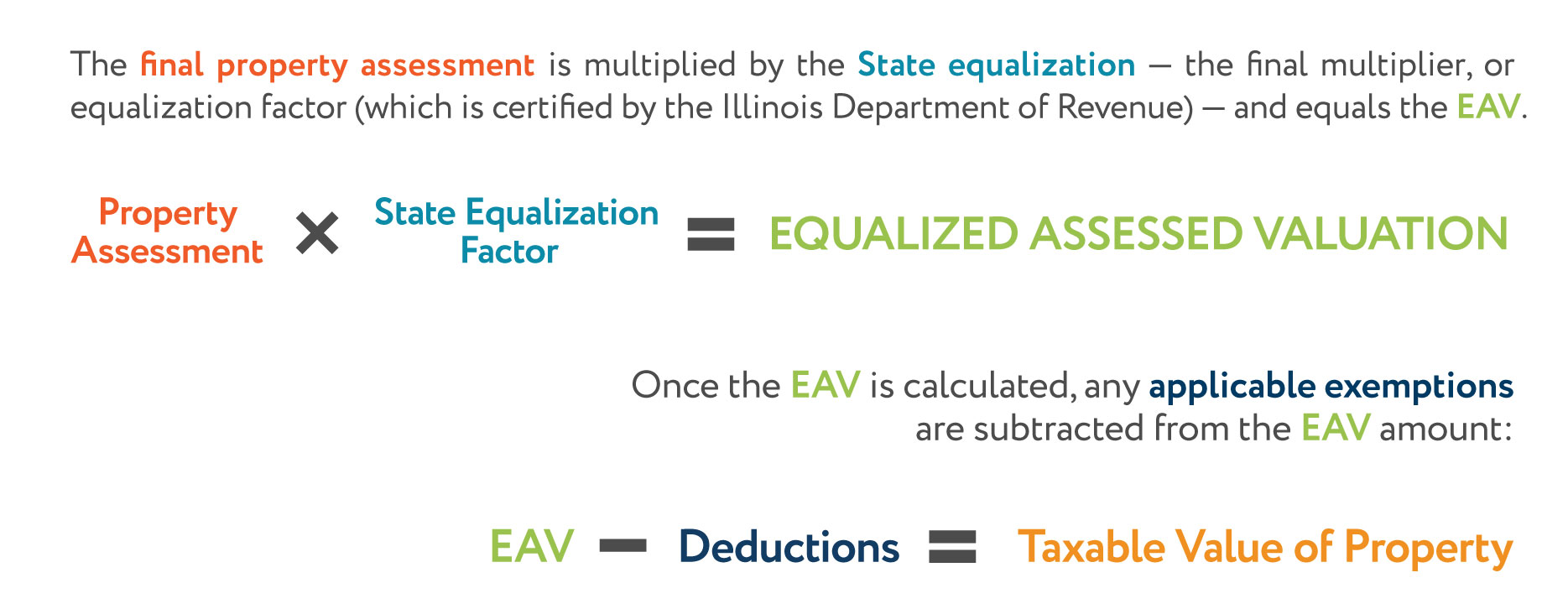 Property-Tax-Equation.jpg