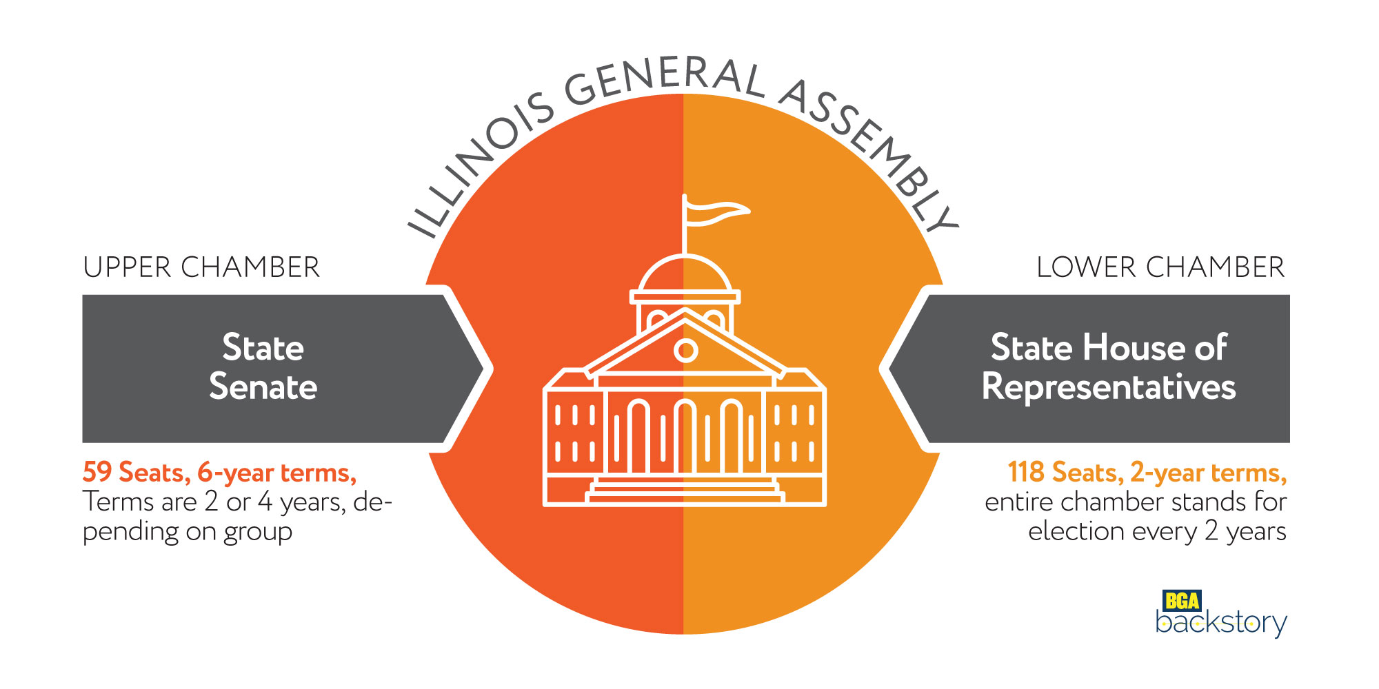Illinois-General-Assembly.jpg