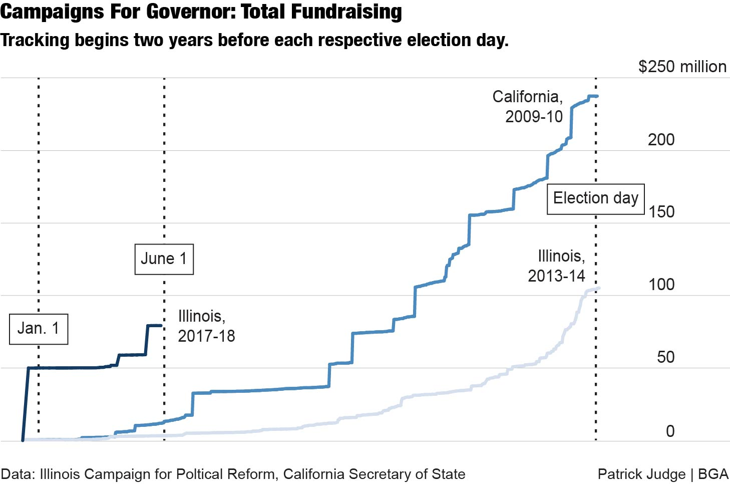 Illinois Governors Race On Pace To Be Most Expensive In US - Political map us governors